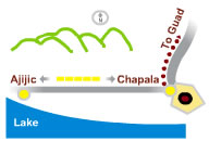 Chapala and Ajijic